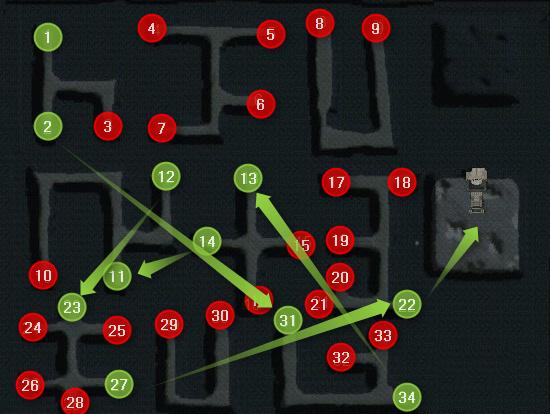 Metin2 Şeytan Katakombu Labirent Haritası 3